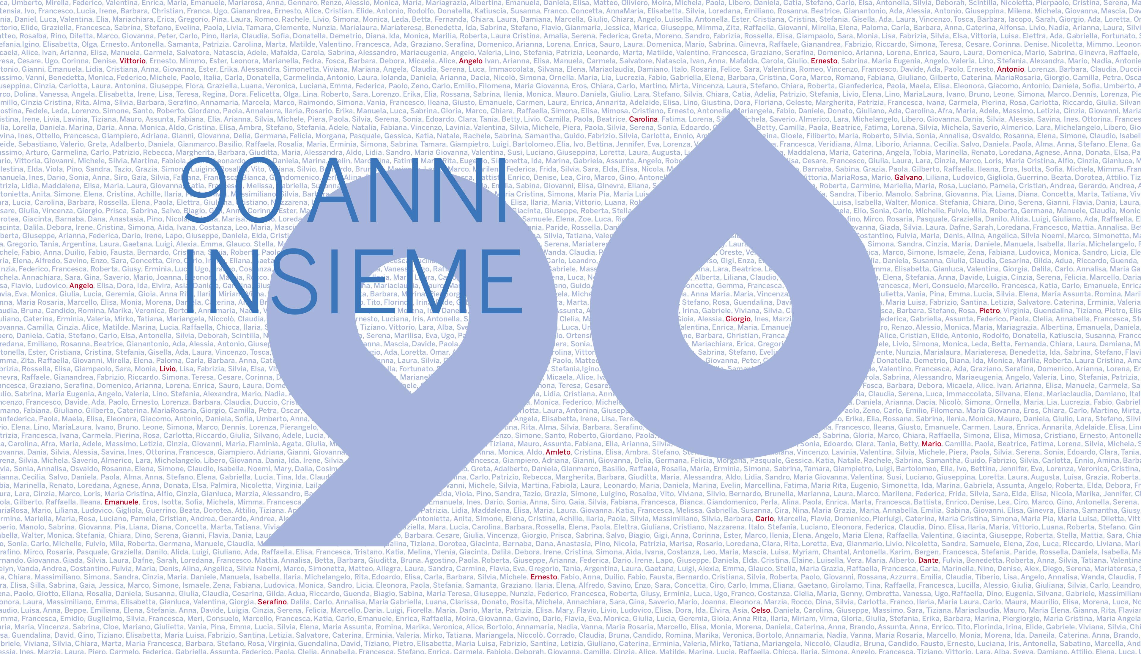 campagna 90 anni insieme Avis